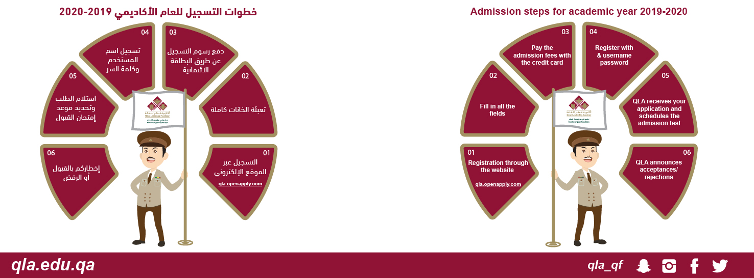 Website Banner Admission 2019-2020-01